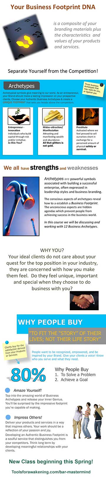 Creating your Authentic Business Brand